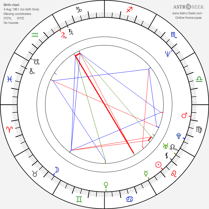 Ion Sapdaru - Astrology Natal Birth Chart