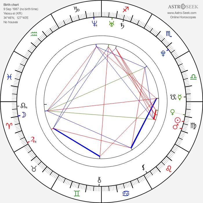Ir-u Kang - Astrology Natal Birth Chart