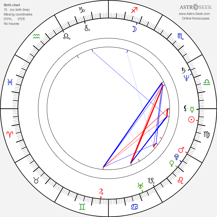 Irén Bordán - Astrology Natal Birth Chart
