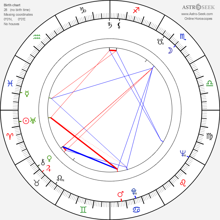 Irén Psota - Astrology Natal Birth Chart
