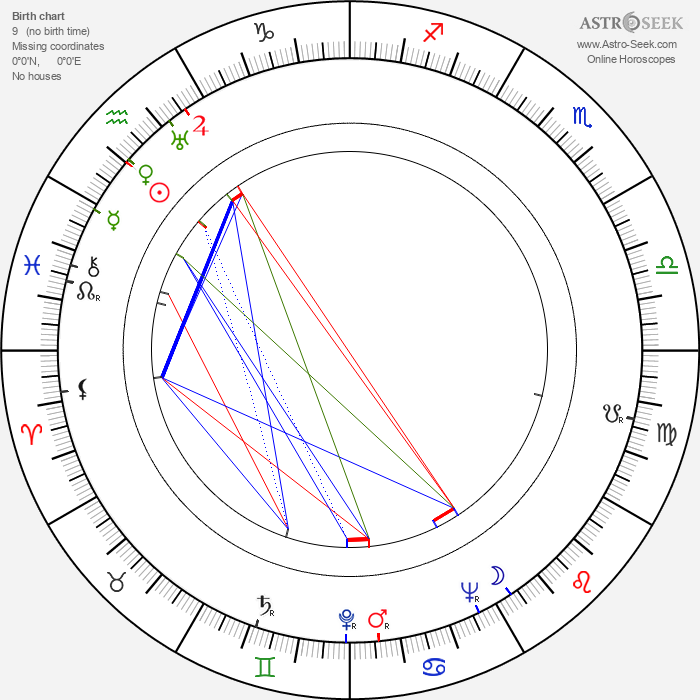 Irena Babel - Astrology Natal Birth Chart