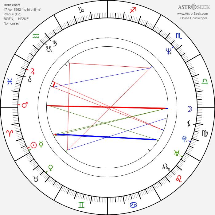 Irena Obermannová - Astrology Natal Birth Chart