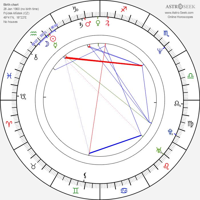 Irena Pavlásková - Astrology Natal Birth Chart