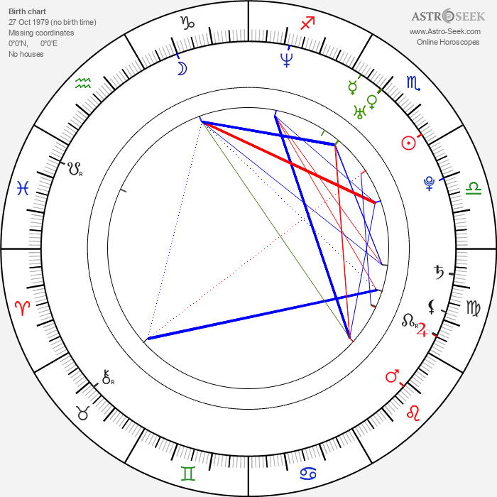 Irene Azuela - Astrology Natal Birth Chart