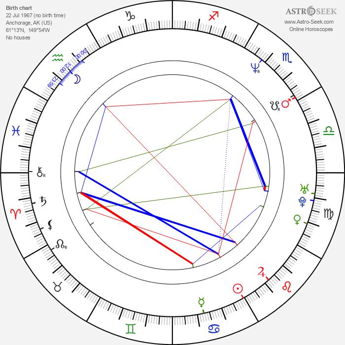 Irene Bedard - Astrology Natal Birth Chart