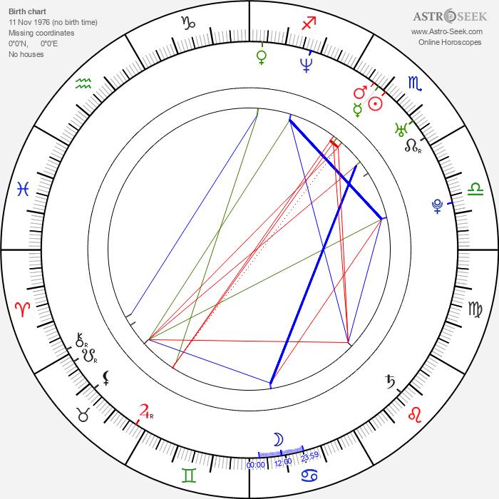 Irene Brügger - Astrology Natal Birth Chart