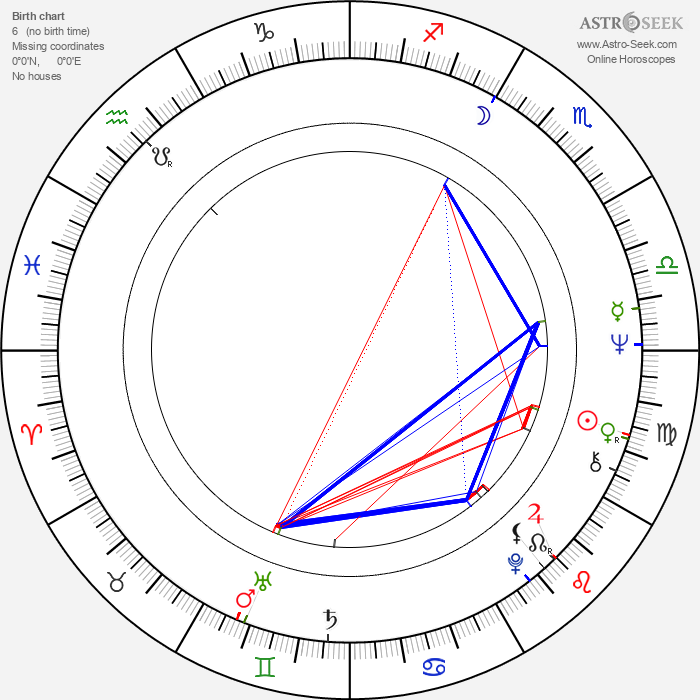 Irene Cruz - Astrology Natal Birth Chart