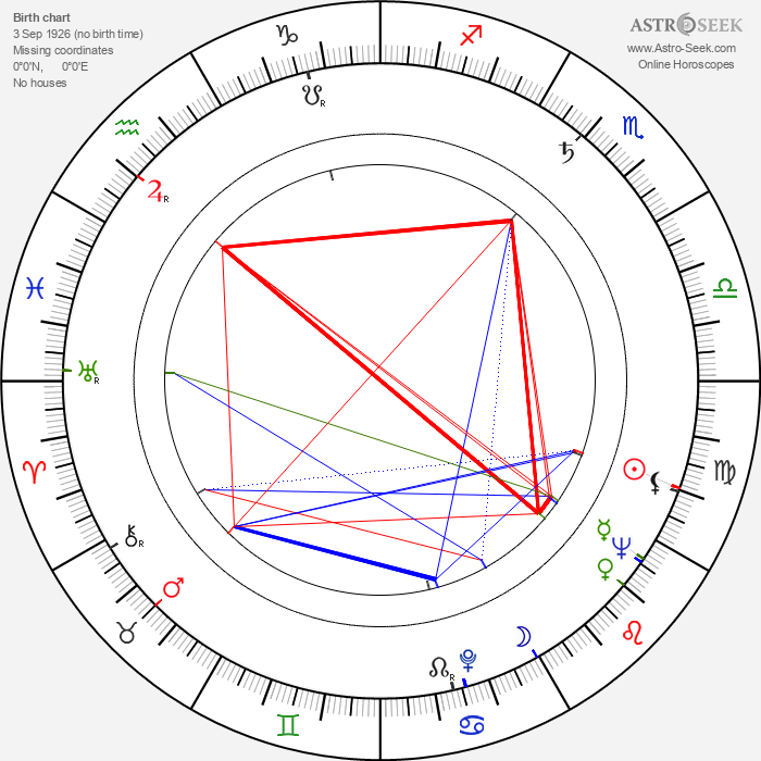 Irene Papas - Astrology Natal Birth Chart