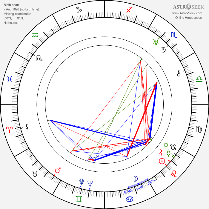 Irene Purcell - Astrology Natal Birth Chart