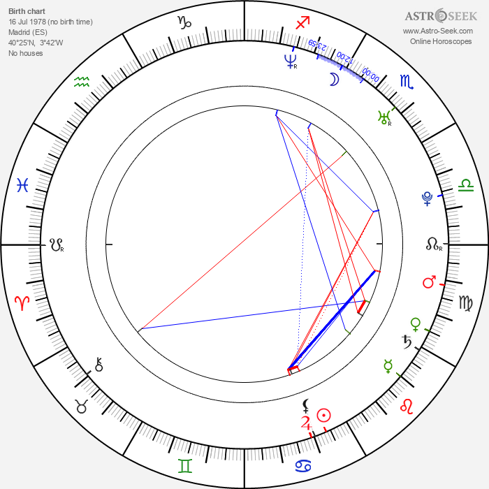 Irene Visedo - Astrology Natal Birth Chart