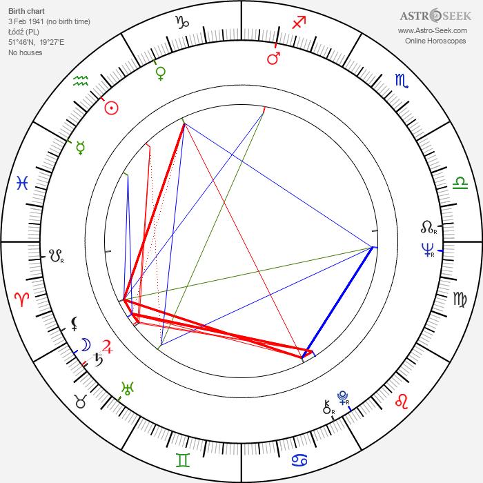 Ireneusz Czesny - Astrology Natal Birth Chart