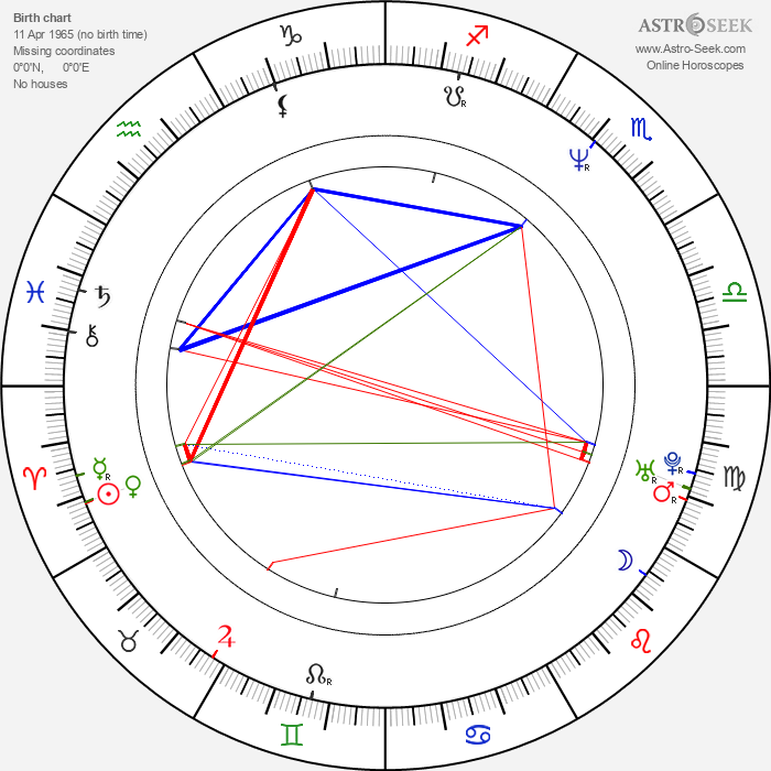 Irina Bezrukova - Astrology Natal Birth Chart