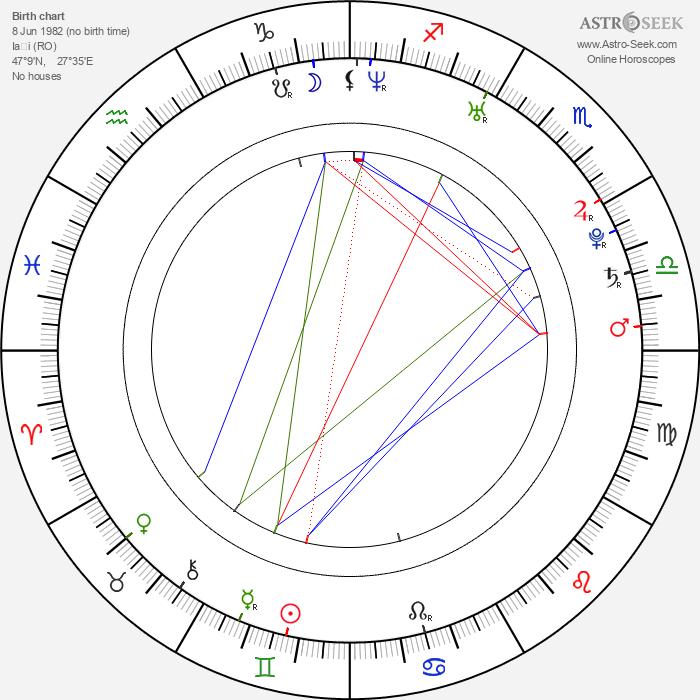 Irina Lazareanu - Astrology Natal Birth Chart