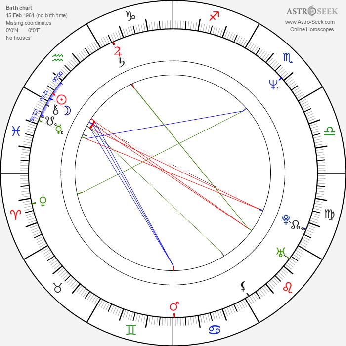 Irina Malyševa - Astrology Natal Birth Chart