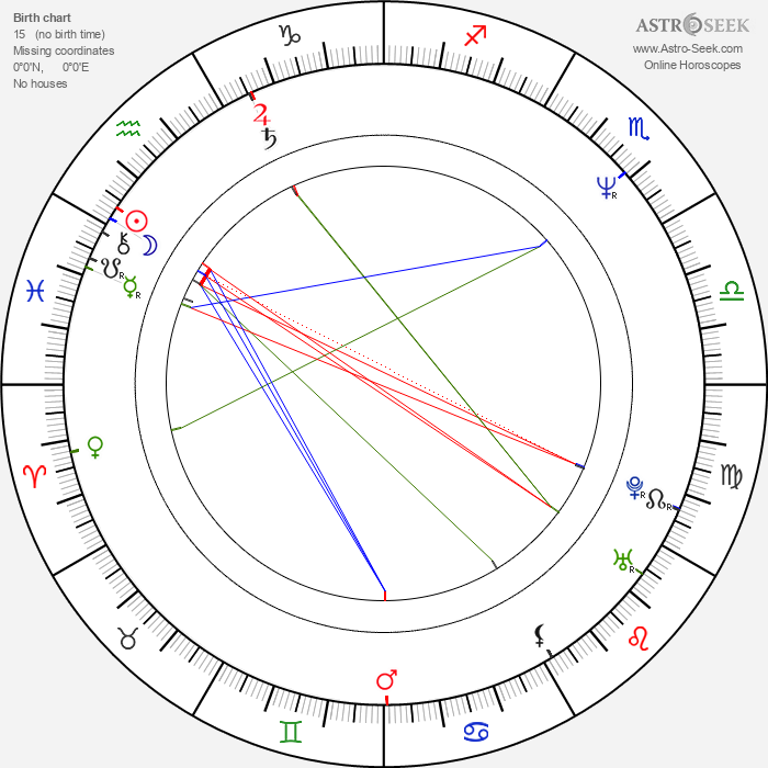 Irina Malyševa - Astrology Natal Birth Chart