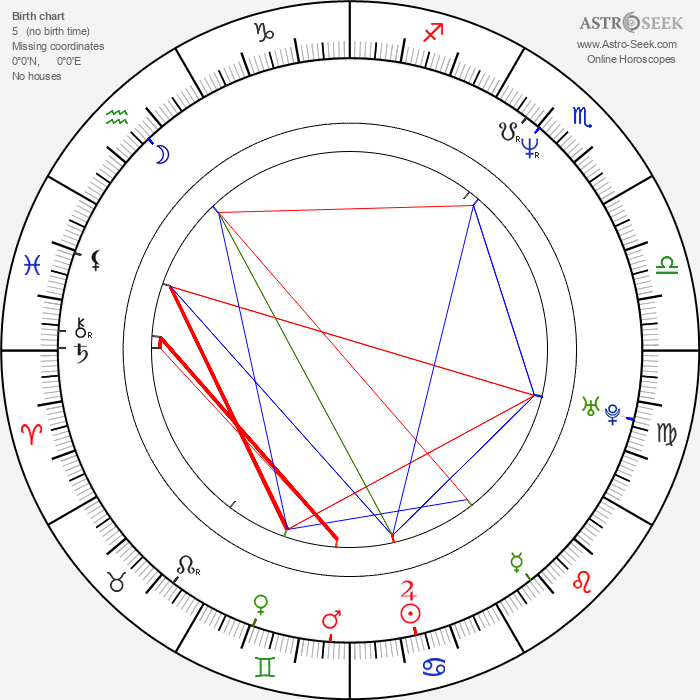 Irina Movila - Astrology Natal Birth Chart