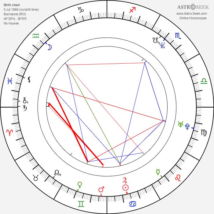 Irina Movila - Astrology Natal Birth Chart