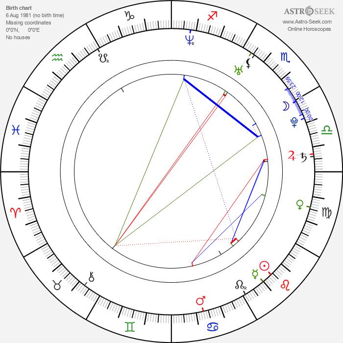 Irina Rakhmanova - Astrology Natal Birth Chart