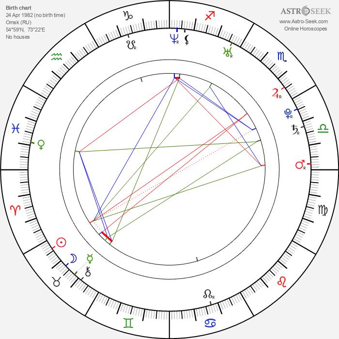 Irina Tchachina - Astrology Natal Birth Chart