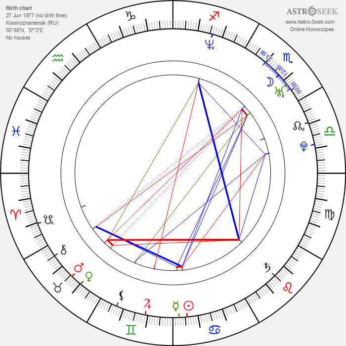 Irina Toněva - Astrology Natal Birth Chart
