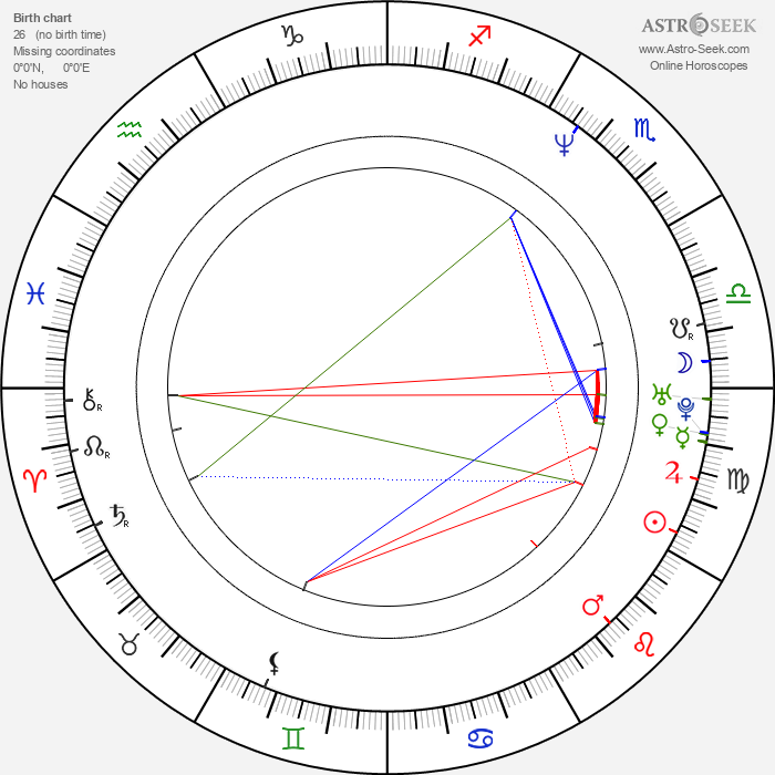 Iris Junik - Astrology Natal Birth Chart