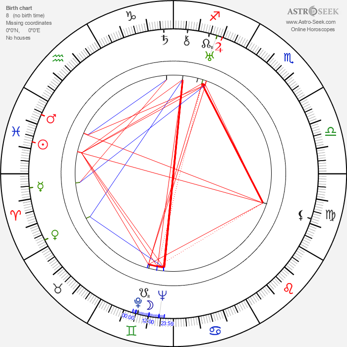 Irma Patkós - Astrology Natal Birth Chart