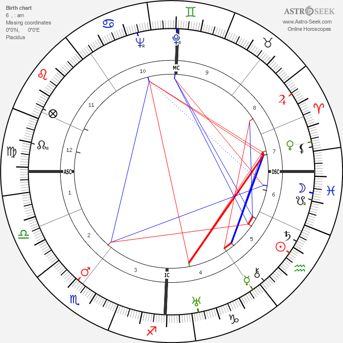 Irmgard Keun - Astrology Natal Birth Chart