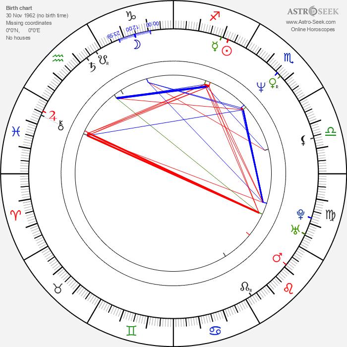 Irrfan Khan - Astrology Natal Birth Chart