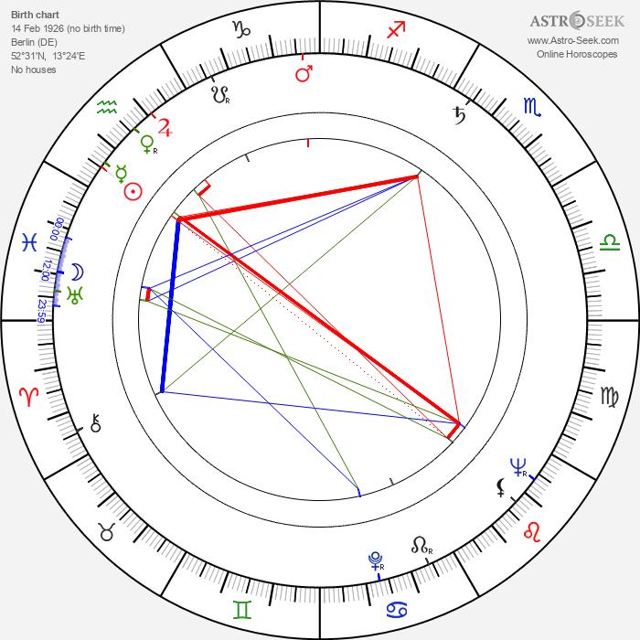 Irvin S. Yeaworth Jr. - Astrology Natal Birth Chart