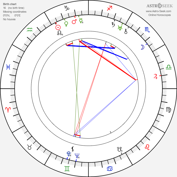Irving Rapper - Astrology Natal Birth Chart
