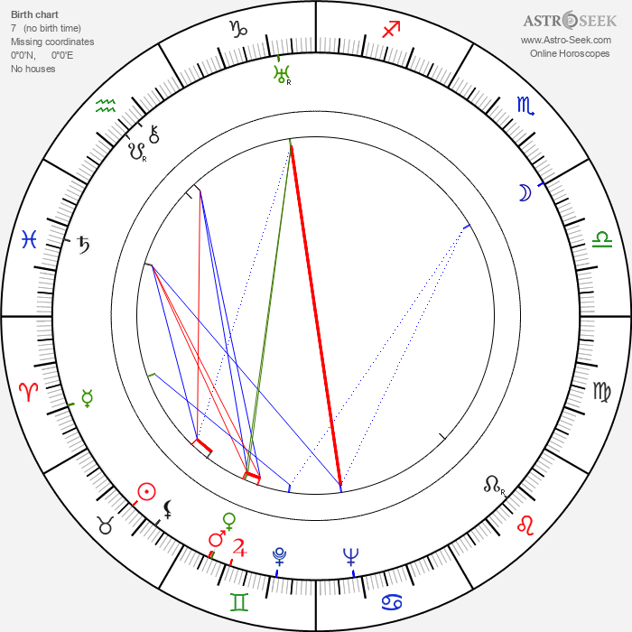 Irving Reis - Astrology Natal Birth Chart