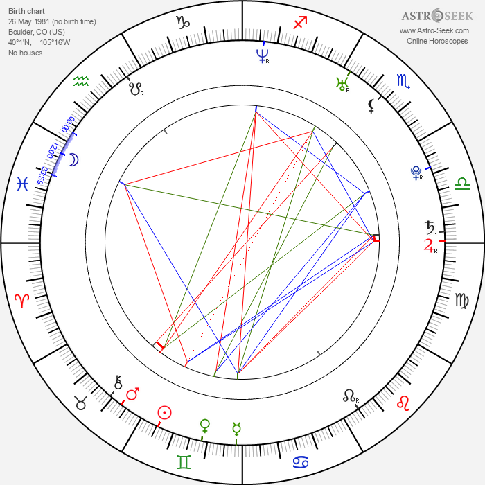 Isaac Slade - Astrology Natal Birth Chart