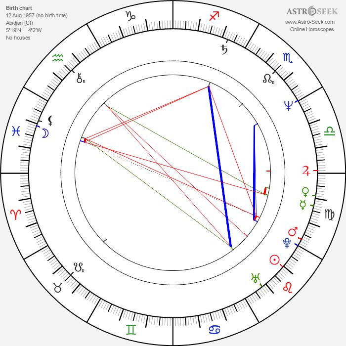 Isaach De Bankolé - Astrology Natal Birth Chart