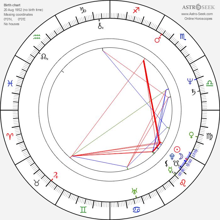 Isabel Medina - Astrology Natal Birth Chart