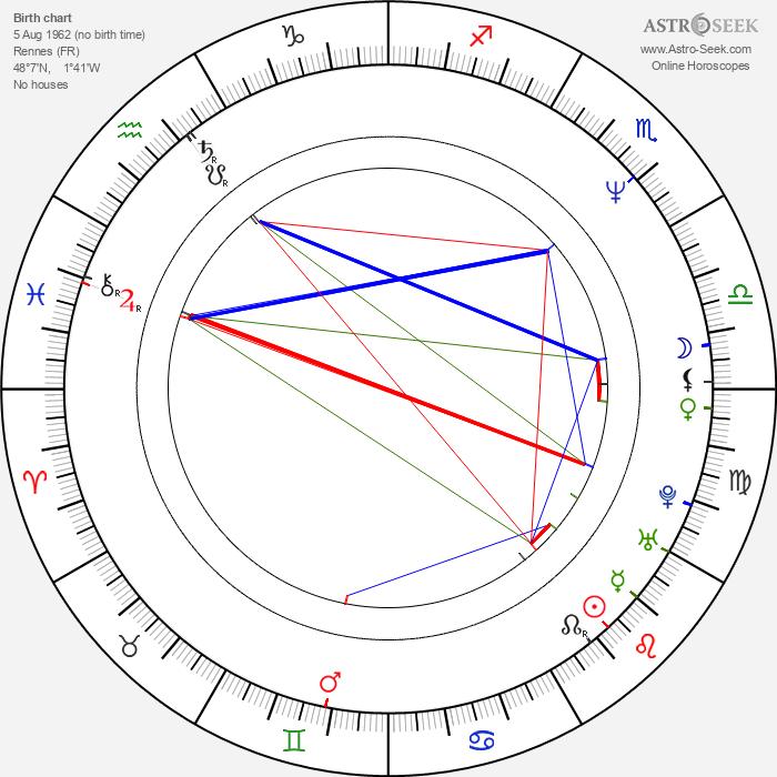 Isabel Otero - Astrology Natal Birth Chart