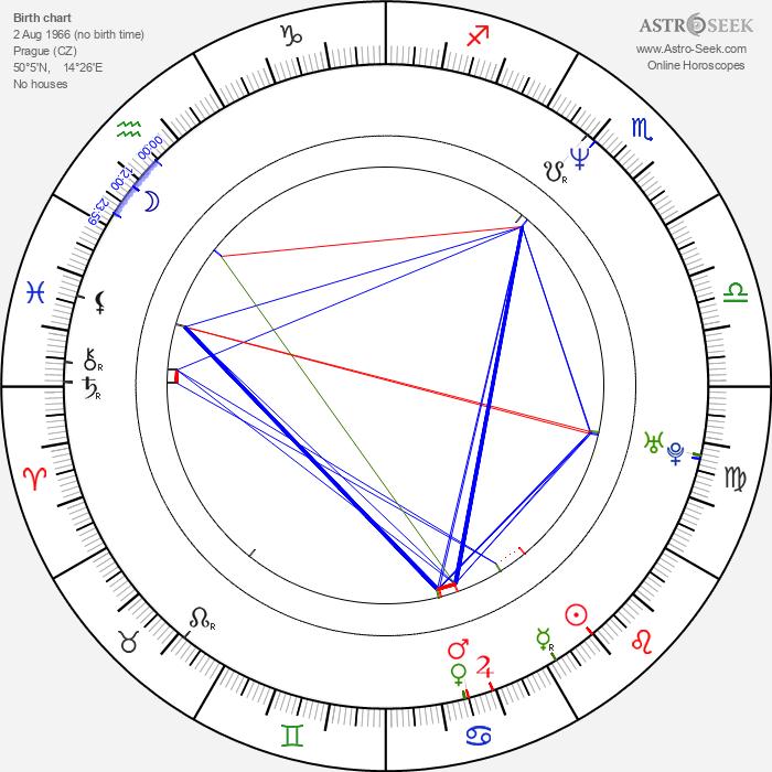 Isabela Soukupová-Siegelová - Astrology Natal Birth Chart