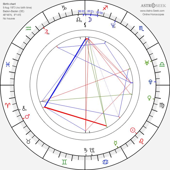 Isabell Hertel - Astrology Natal Birth Chart
