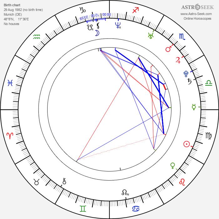 Isabella Jantz - Astrology Natal Birth Chart