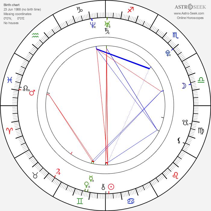 Isabella Leong - Astrology Natal Birth Chart