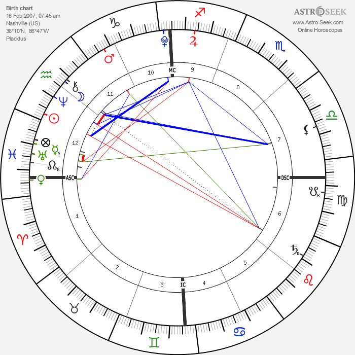 Isabella Noelle Herms - Astrology Natal Birth Chart