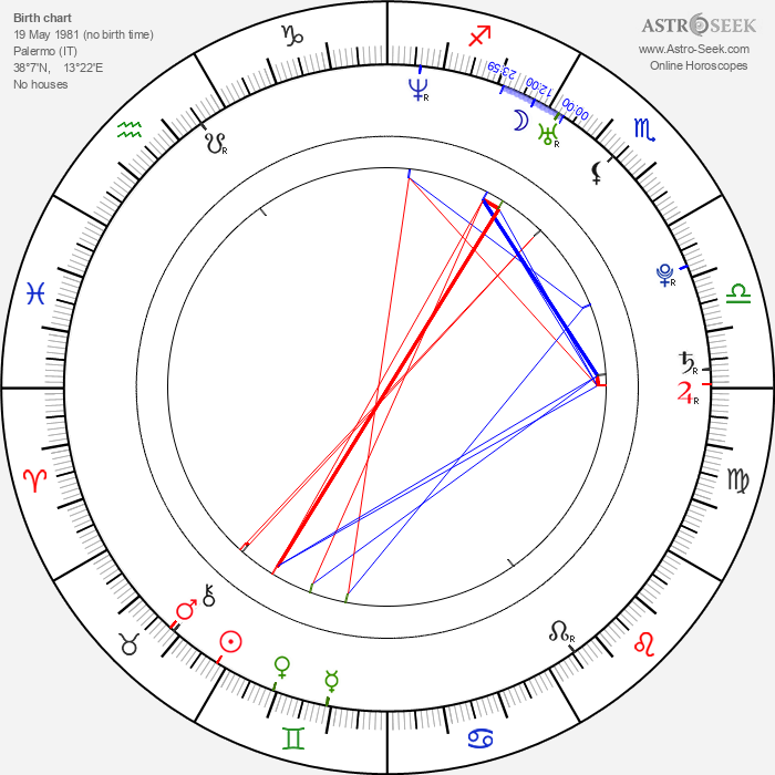 Isabella Ragonese - Astrology Natal Birth Chart