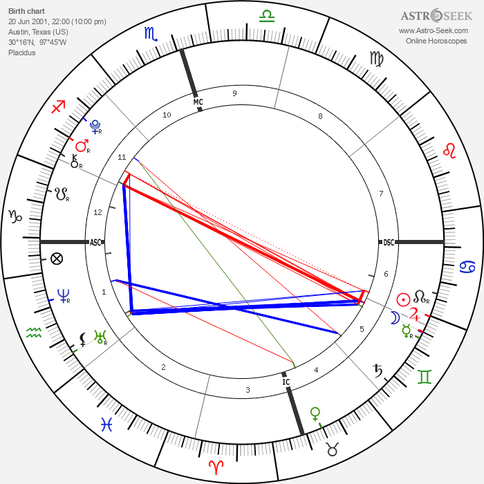 Isabelle a Grace Armstrong - Astrology Natal Birth Chart