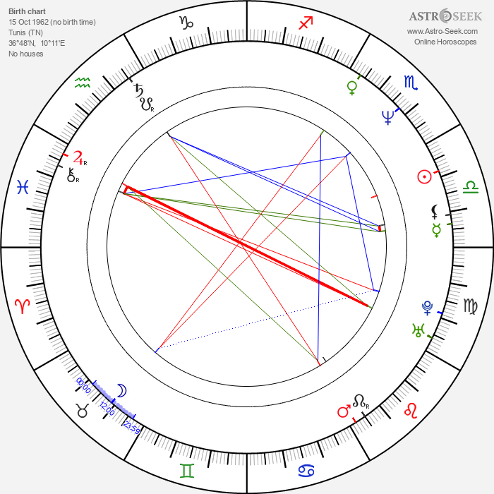 Isabelle Doval - Astrology Natal Birth Chart