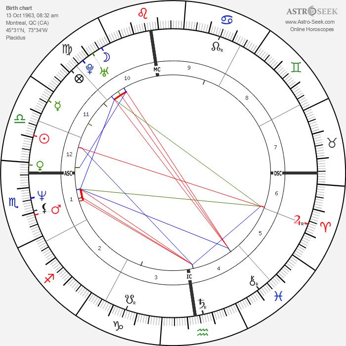 Isabelle Gélinas - Astrology Natal Birth Chart