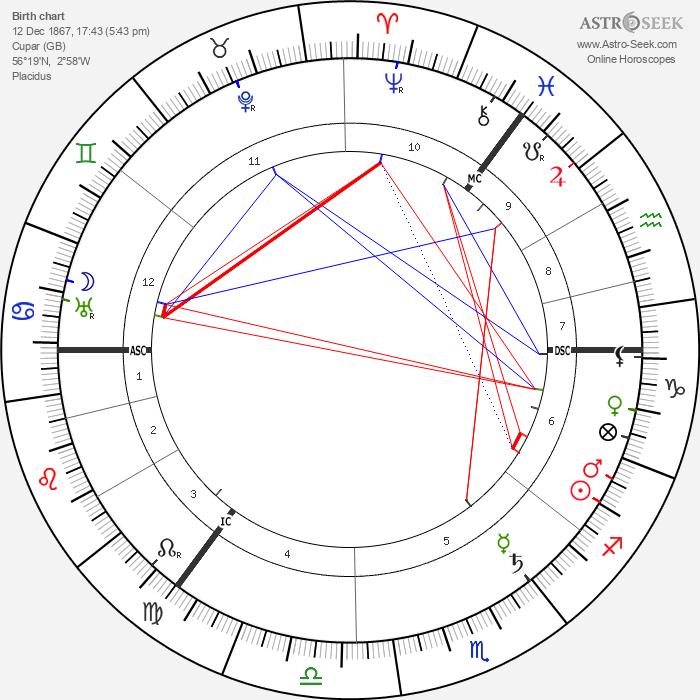 Isabelle Pagan - Astrology Natal Birth Chart