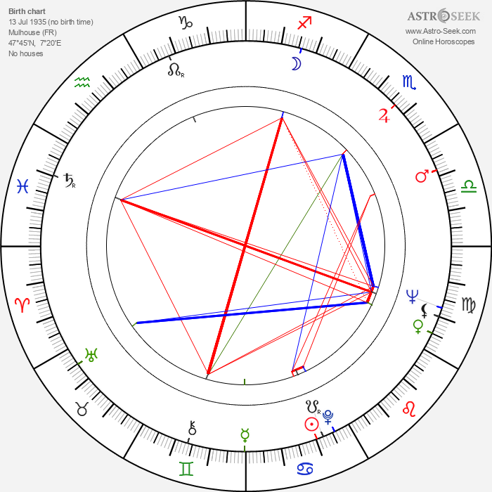 Isabelle Pia - Astrology Natal Birth Chart
