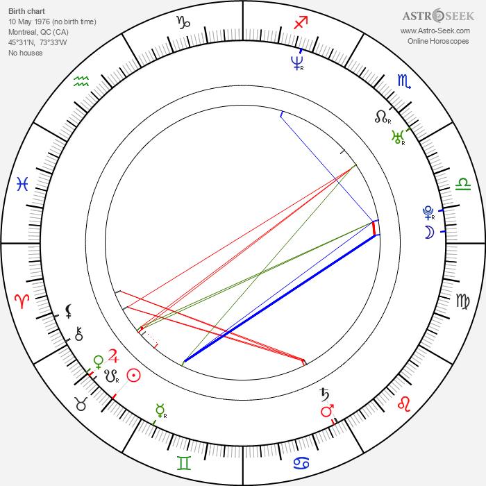Isabelle Stephen - Astrology Natal Birth Chart