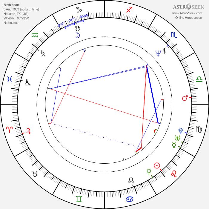 Isaiah Washington - Astrology Natal Birth Chart