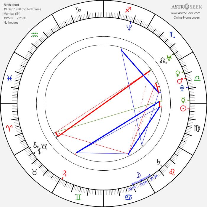 Isha Koppikar - Astrology Natal Birth Chart