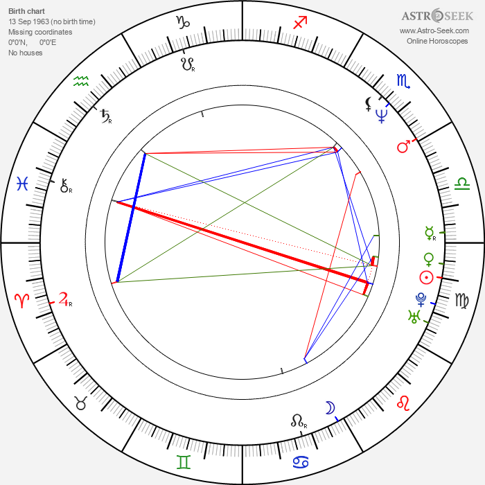 Isidro Ortiz - Astrology Natal Birth Chart